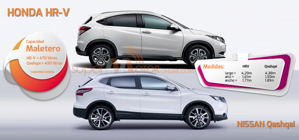 Hr V 2019 >> Al volante del Honda HR-V vs. Nissan Qashqai