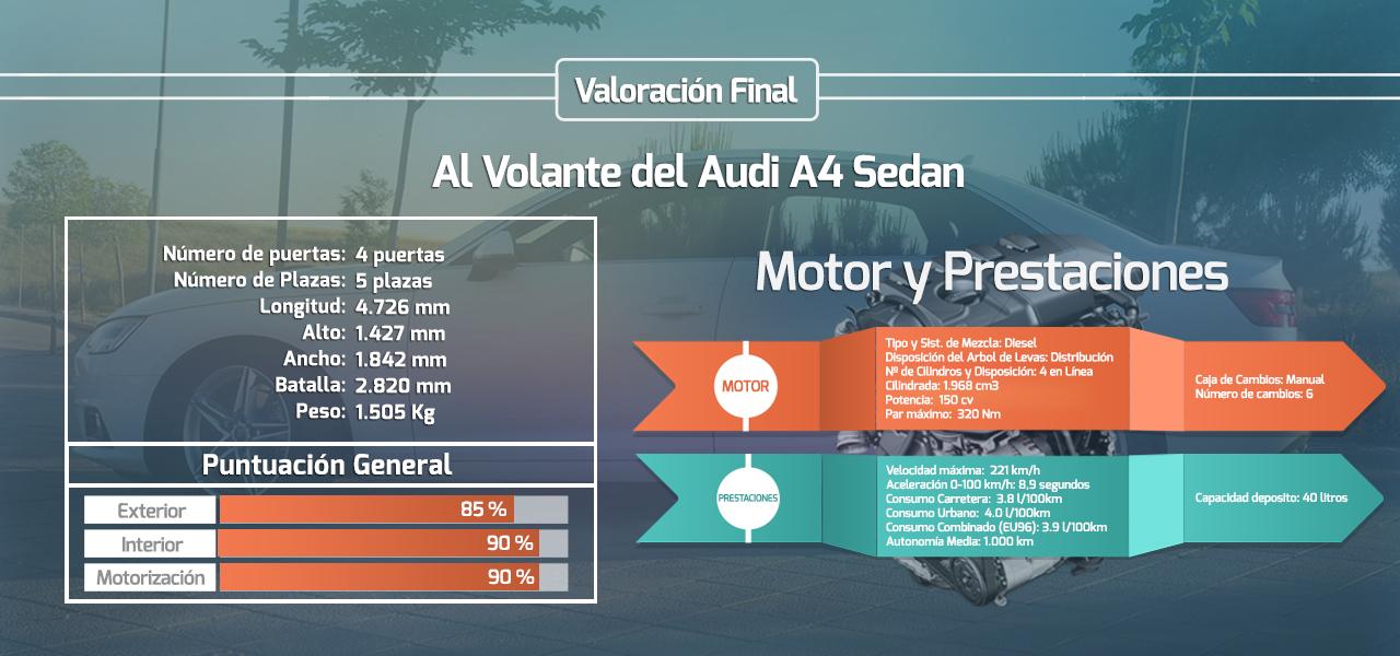 Al volante del Kia Optima vs Audi A4